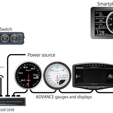 Defi Smart Adapter
